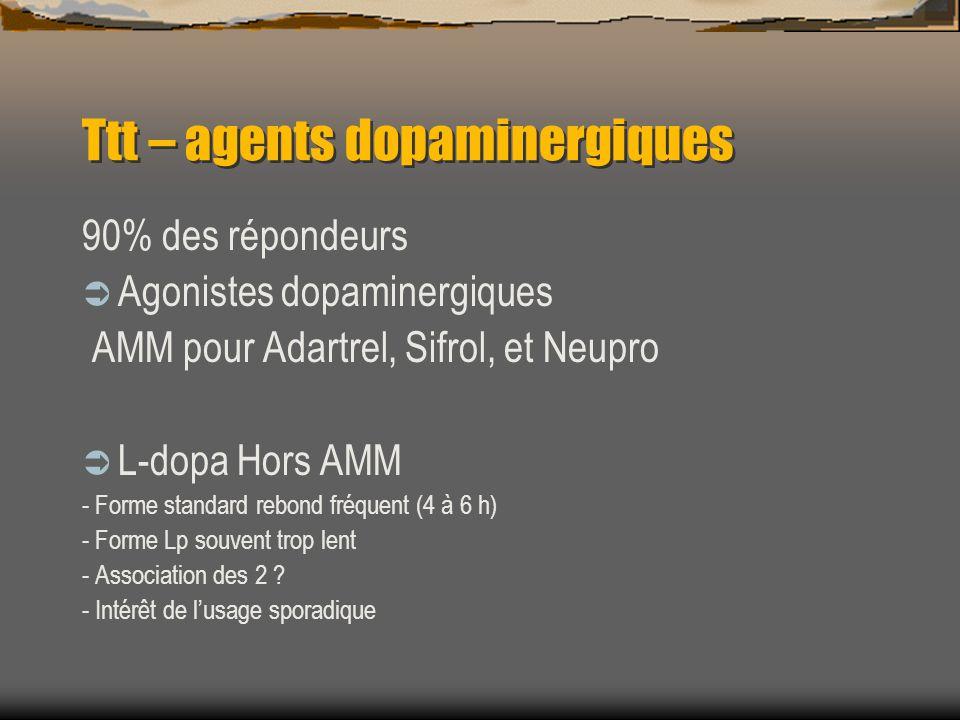 Ttt – agents dopaminergiques 90% des répondeurs Agonistes dopaminergiques AMM pour Adartrel, Sifrol, et Neupro L-dopa Hors AMM - Forme standard rebond fréquent (4 à 6 h) - Forme Lp souvent trop lent - Association des 2 .