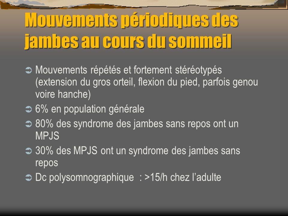 Mouvements périodiques des jambes au cours du sommeil Mouvements répétés et fortement stéréotypés (extension du gros orteil, flexion du pied, parfois genou voire hanche) 6% en population générale 80% des syndrome des jambes sans repos ont un MPJS 30% des MPJS ont un syndrome des jambes sans repos Dc polysomnographique : >15/h chez ladulte