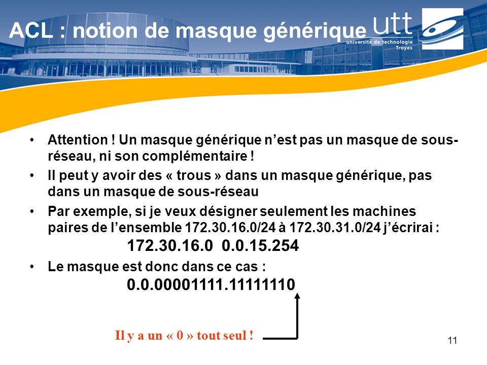 RE1611 ACL : notion de masque générique Attention ! Un masque générique nest pas un masque de sous- réseau, ni son complémentaire ! Il peut y avoir de
