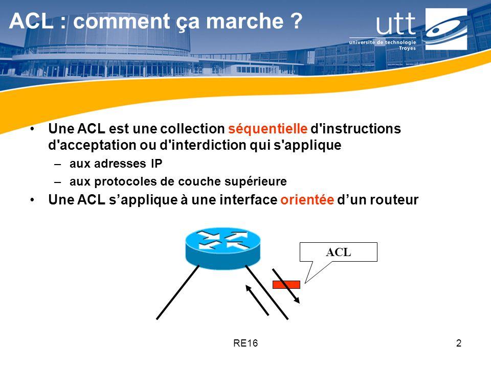 RE1613 ACL : syntaxe (Cisco) Deux temps : –Identification du ou des flux (définition de lACL) access-list –Application des règles à une interface (application de lACL) access-group Ces instructions ont des paramètres : –access-list numéro ; action ; qui est concerné –access-group quelle access-list ; dans quel sens