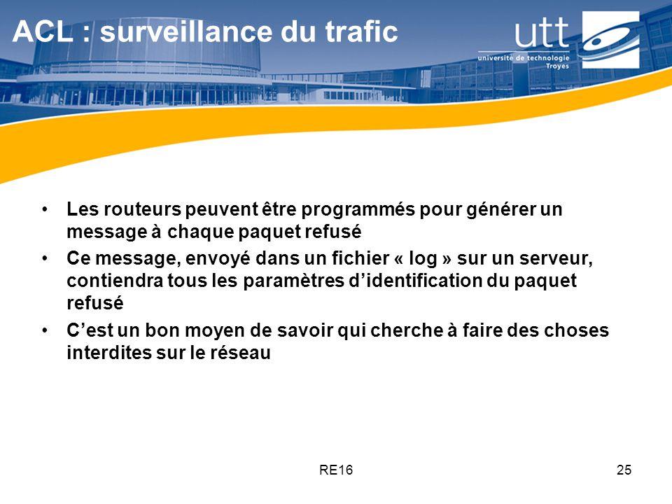RE1625 ACL : surveillance du trafic Les routeurs peuvent être programmés pour générer un message à chaque paquet refusé Ce message, envoyé dans un fic