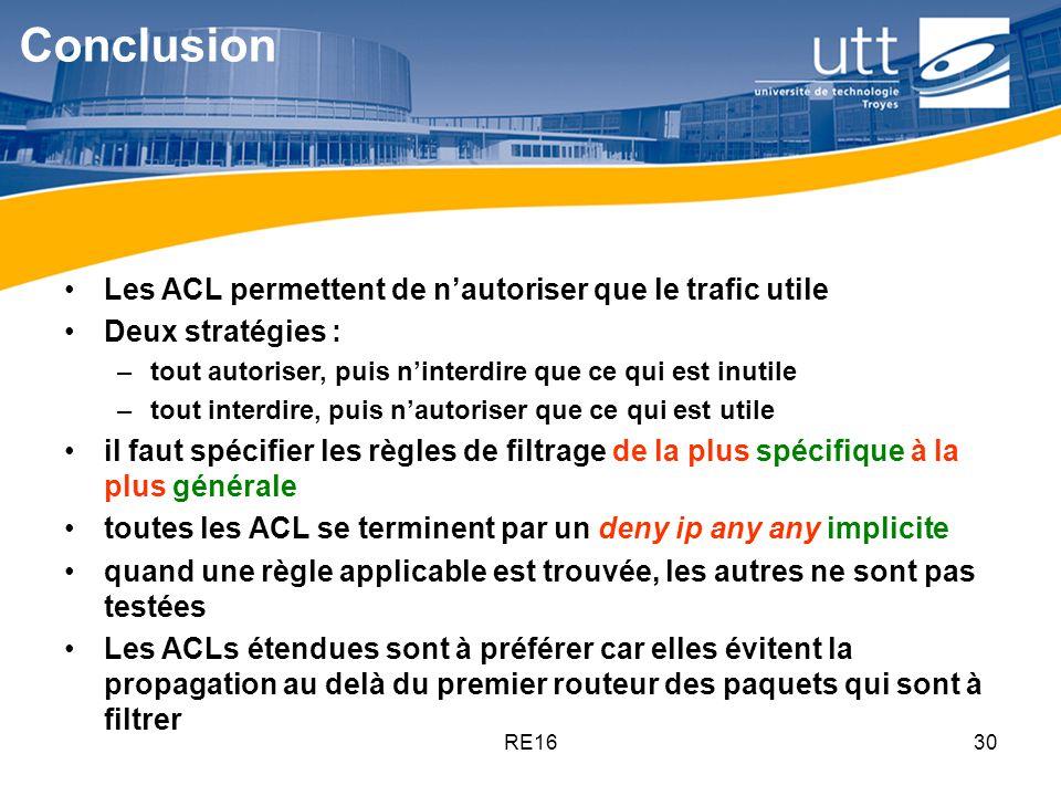 RE1630 Conclusion Les ACL permettent de nautoriser que le trafic utile Deux stratégies : –tout autoriser, puis ninterdire que ce qui est inutile –tout