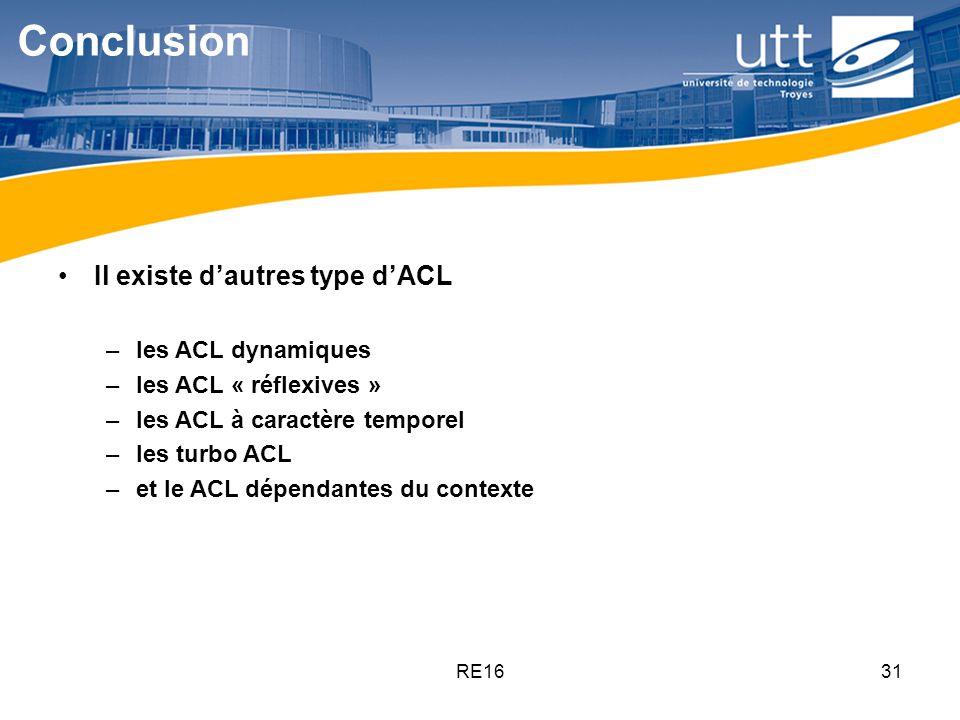 RE1631 Conclusion Il existe dautres type dACL –les ACL dynamiques –les ACL « réflexives » –les ACL à caractère temporel –les turbo ACL –et le ACL dépe