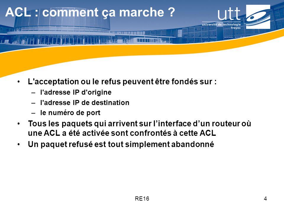 RE1615 Deux familles dACL Il existe deux familles dACL : les ACL standards qui ne vérifient que ladresse IP source du paquet filtré les ACL étendues qui vérifient : ladresse IP source ladresse IP destination le protocole de niveau 3 ou 4 le numéro de port