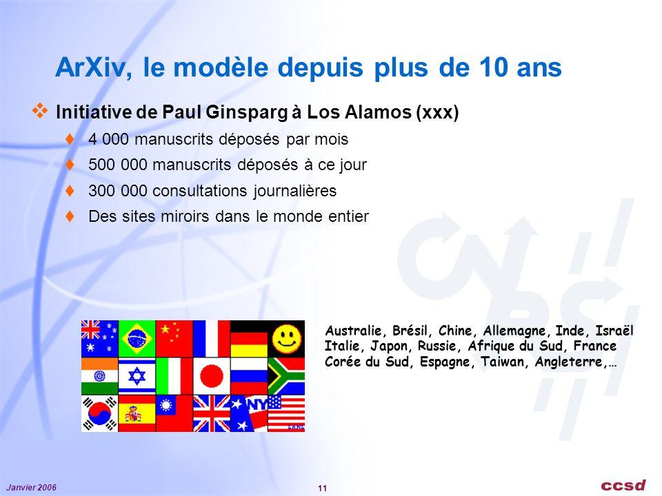 Janvier 2006 11 ArXiv, le modèle depuis plus de 10 ans Initiative de Paul Ginsparg à Los Alamos (xxx) 4 000 manuscrits déposés par mois 500 000 manusc
