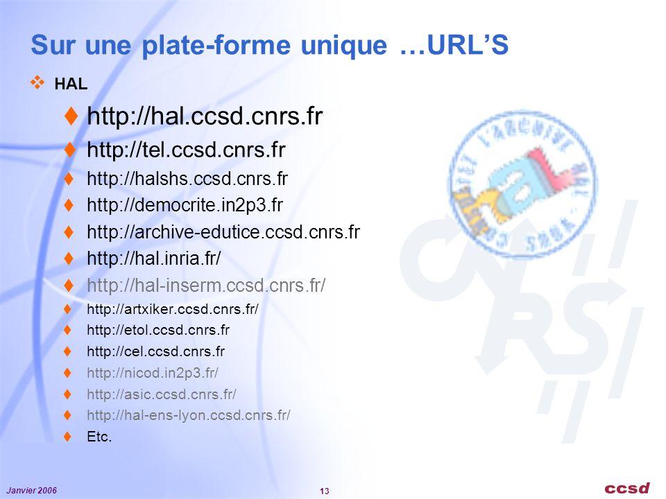 Janvier 2006 13 Sur une plate-forme unique …URLS HAL http://hal.ccsd.cnrs.fr http://tel.ccsd.cnrs.fr http://halshs.ccsd.cnrs.fr http://democrite.in2p3.fr http://archive-edutice.ccsd.cnrs.fr http://hal.inria.fr/ http://hal-inserm.ccsd.cnrs.fr/ http://artxiker.ccsd.cnrs.fr/ http://etol.ccsd.cnrs.fr http://cel.ccsd.cnrs.fr http://nicod.in2p3.fr/ http://asic.ccsd.cnrs.fr/ http://hal-ens-lyon.ccsd.cnrs.fr/ Etc.