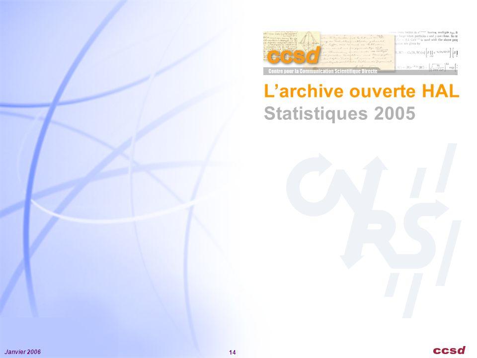 Janvier 2006 14 Larchive ouverte HAL Statistiques 2005