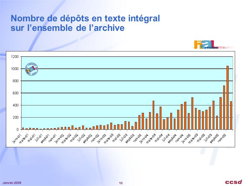 Janvier 2006 16 Nombre de dépôts en texte intégral sur lensemble de larchive
