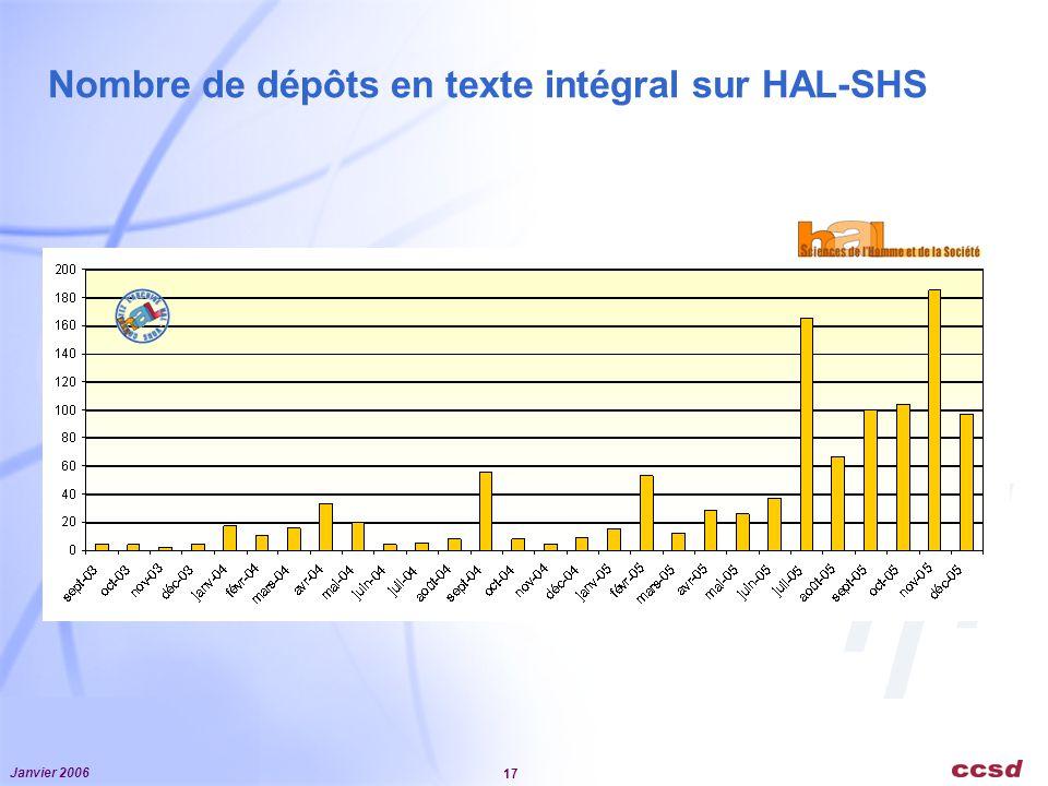 Janvier 2006 17 Nombre de dépôts en texte intégral sur HAL-SHS