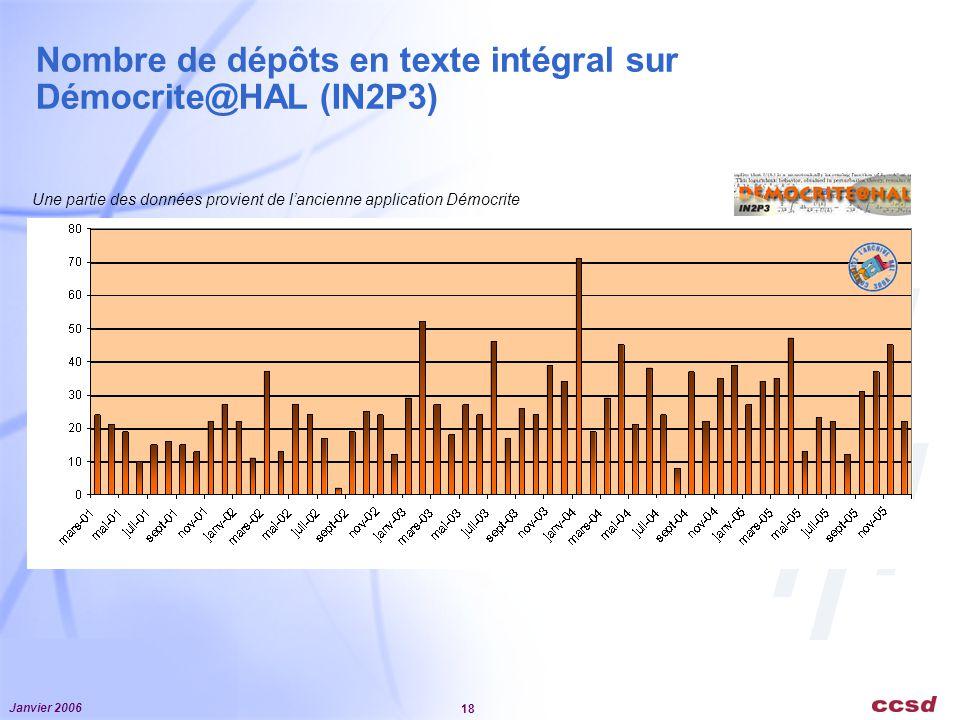 Janvier 2006 18 Nombre de dépôts en texte intégral sur Démocrite@HAL (IN2P3) Une partie des données provient de lancienne application Démocrite