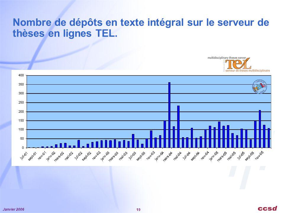 Janvier 2006 19 Nombre de dépôts en texte intégral sur le serveur de thèses en lignes TEL.