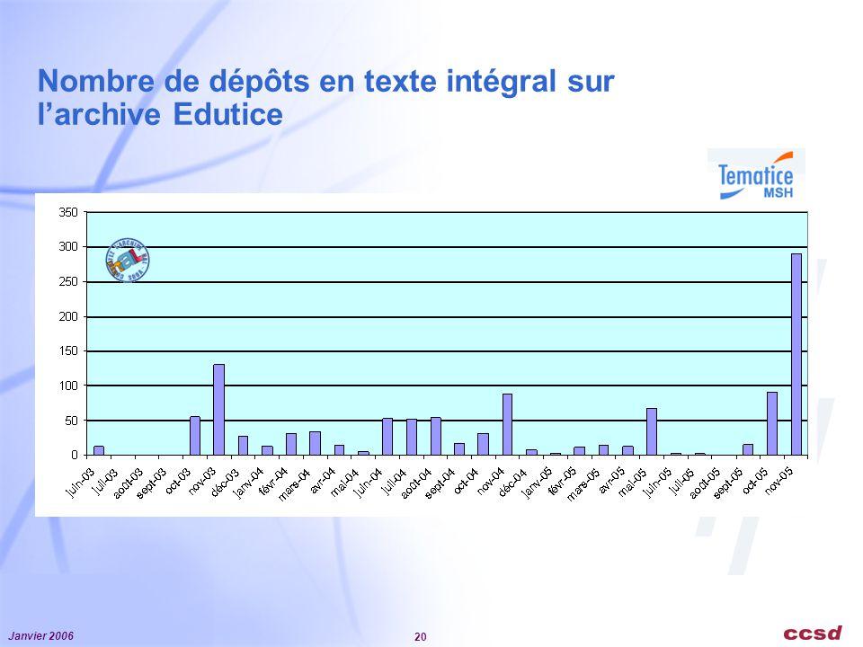 Janvier 2006 20 Nombre de dépôts en texte intégral sur larchive Edutice