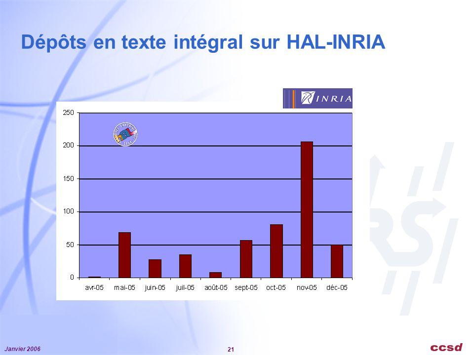 Janvier 2006 21 Dépôts en texte intégral sur HAL-INRIA