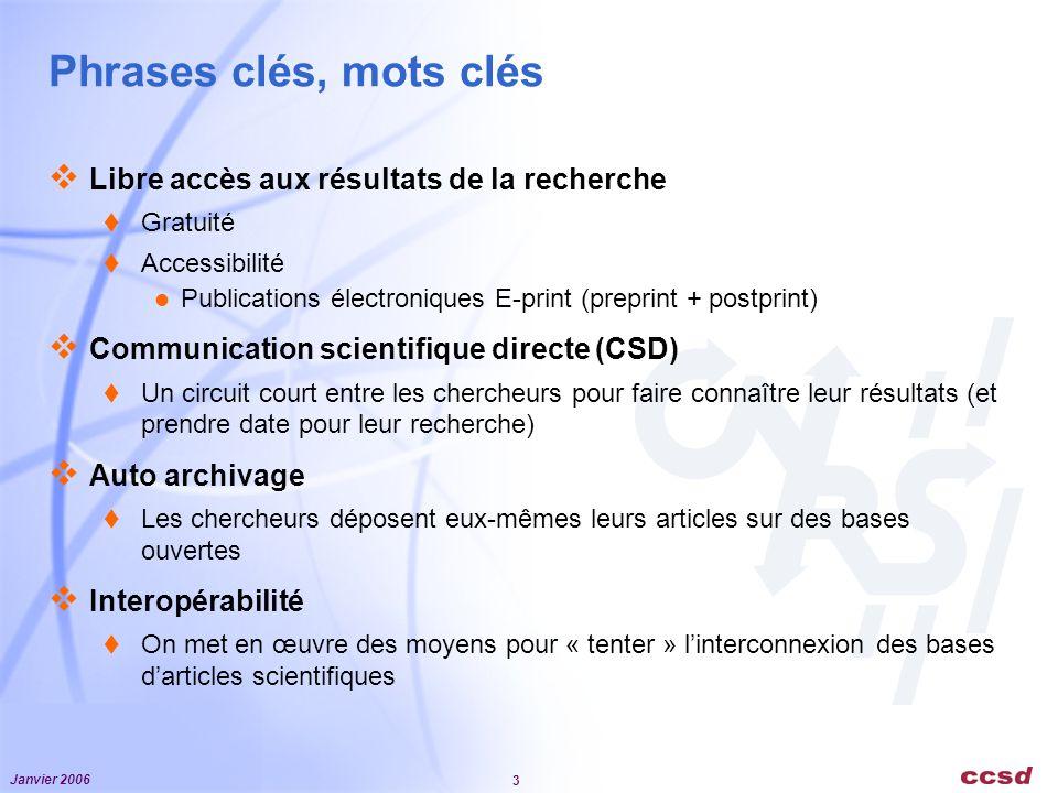 Janvier 2006 3 Phrases clés, mots clés Libre accès aux résultats de la recherche Gratuité Accessibilité Publications électroniques E-print (preprint +