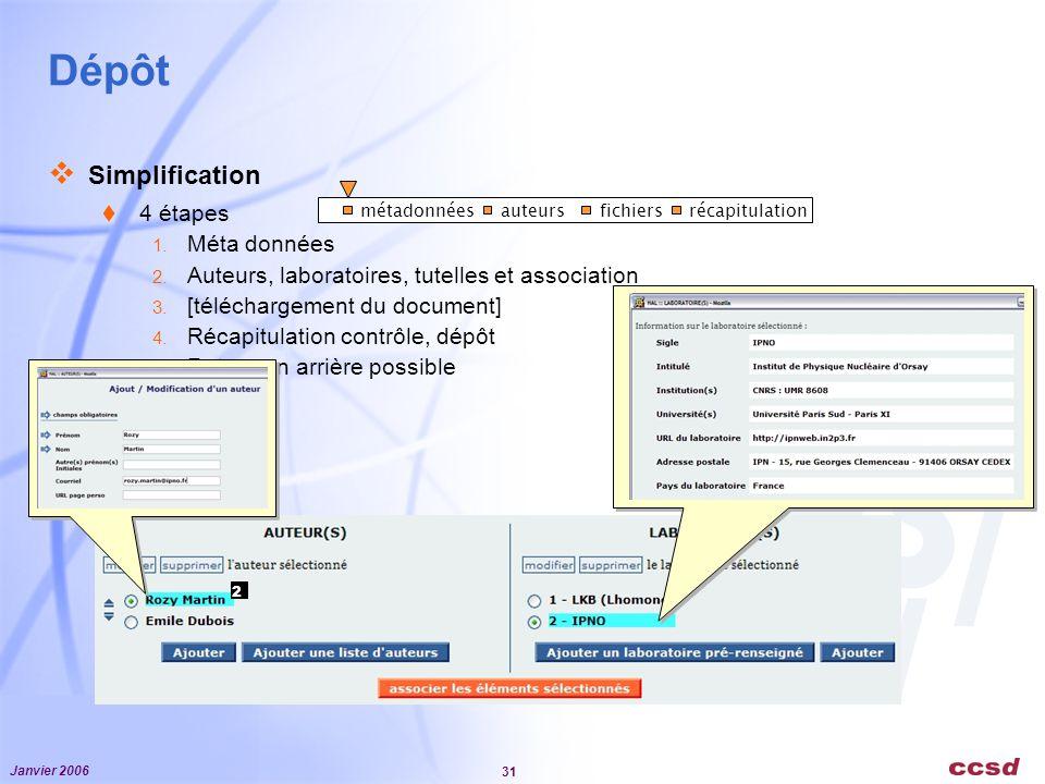 Janvier 2006 31 Dépôt Simplification 4 étapes 1. Méta données 2. Auteurs, laboratoires, tutelles et association 3. [téléchargement du document] 4. Réc