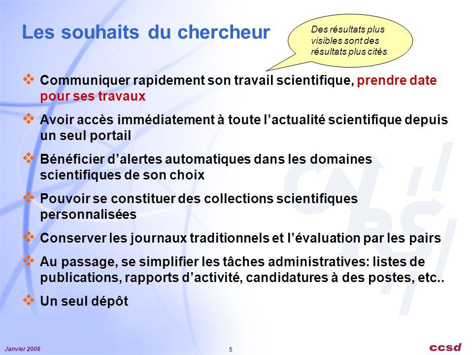 Janvier 2006 5 Les souhaits du chercheur Communiquer rapidement son travail scientifique, prendre date pour ses travaux Avoir accès immédiatement à to