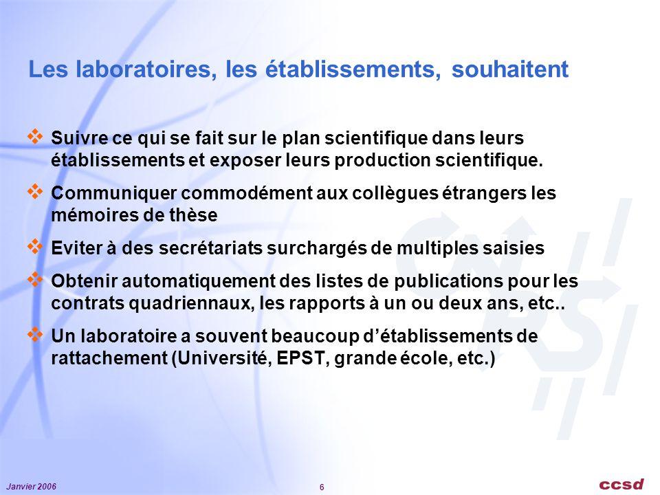 Janvier 2006 6 Les laboratoires, les établissements, souhaitent Suivre ce qui se fait sur le plan scientifique dans leurs établissements et exposer leurs production scientifique.