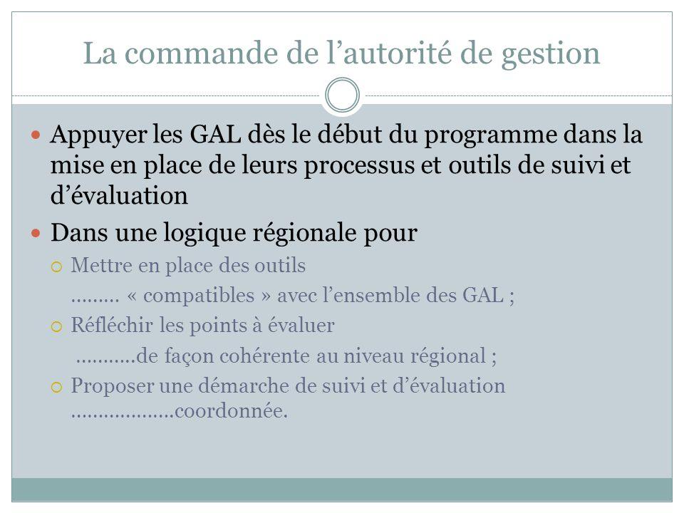 La commande de lautorité de gestion Appuyer les GAL dès le début du programme dans la mise en place de leurs processus et outils de suivi et dévaluation Dans une logique régionale pour Mettre en place des outils ……… « compatibles » avec lensemble des GAL ; Réfléchir les points à évaluer ………..de façon cohérente au niveau régional ; Proposer une démarche de suivi et dévaluation ……………….coordonnée.