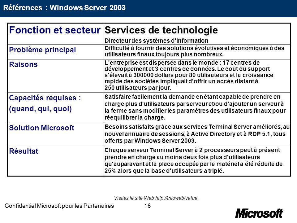 16Confidentiel Microsoft pour les Partenaires Fonction et secteur Services de technologie Directeur des systèmes d'information Problème principal Diff