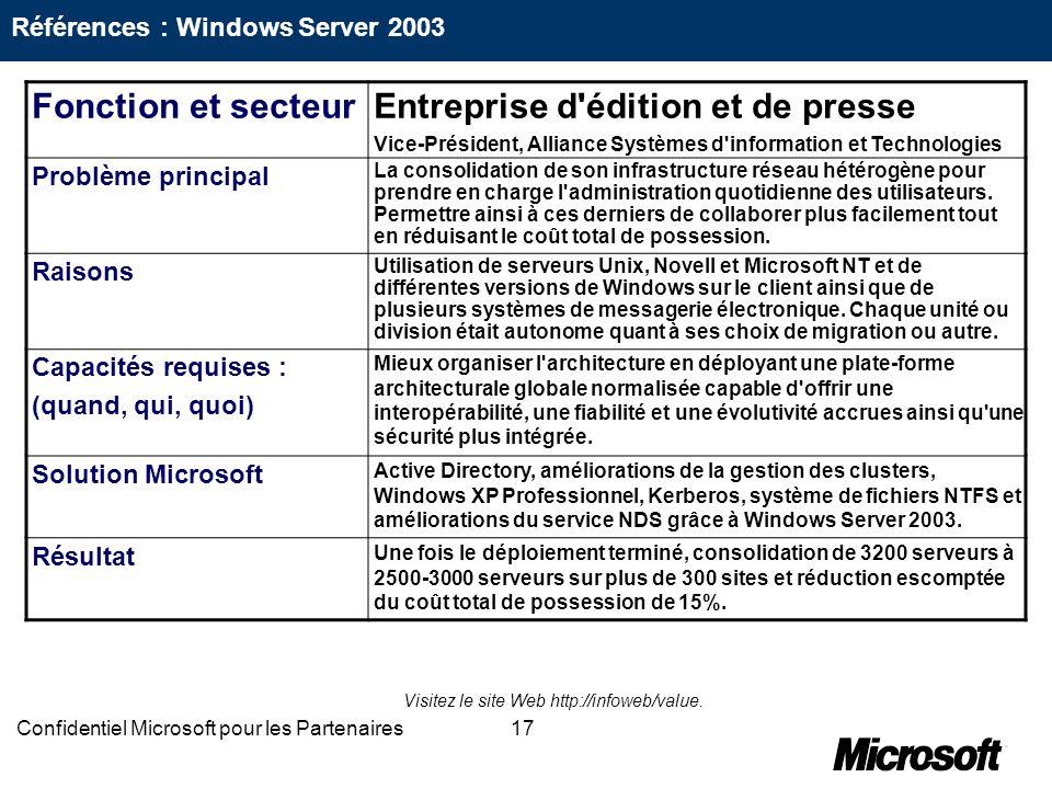17Confidentiel Microsoft pour les Partenaires Fonction et secteurEntreprise d'édition et de presse Vice-Président, Alliance Systèmes d'information et