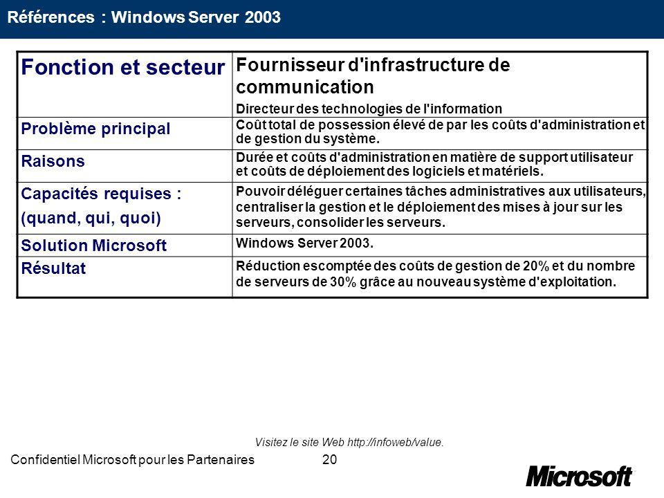 20Confidentiel Microsoft pour les Partenaires Fonction et secteur Fournisseur d'infrastructure de communication Directeur des technologies de l'inform