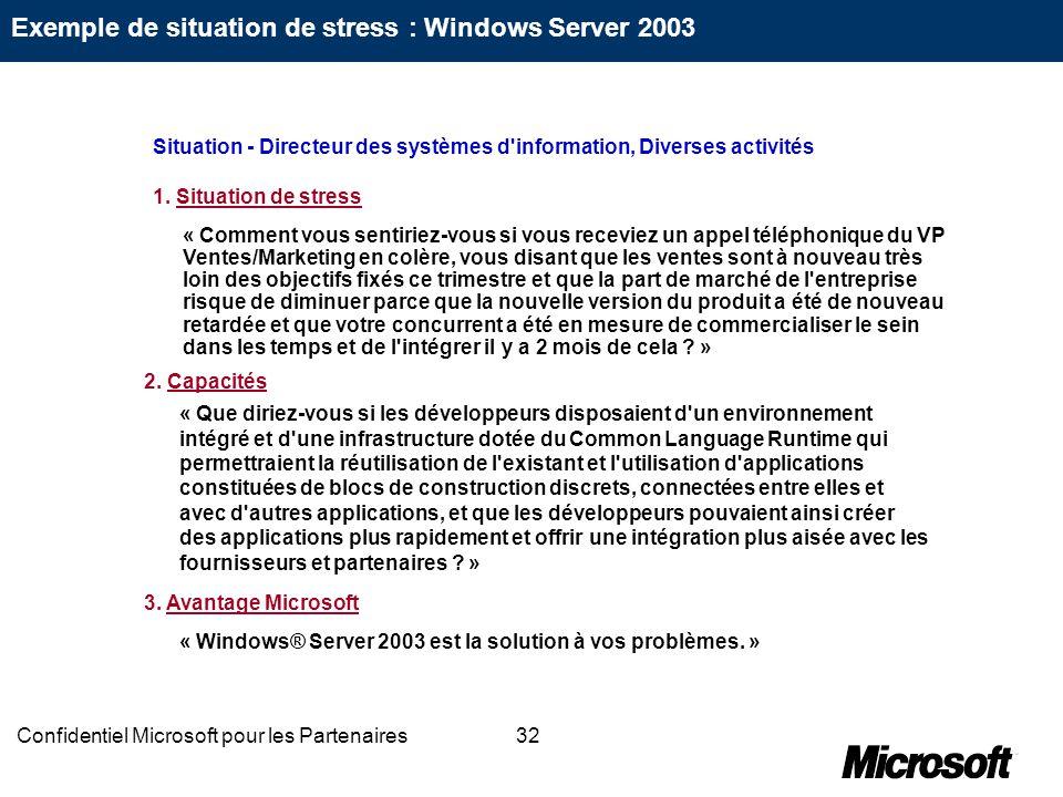 32Confidentiel Microsoft pour les Partenaires Exemple de situation de stress : Windows Server 2003 1. Situation de stress 2. Capacités 3. Avantage Mic