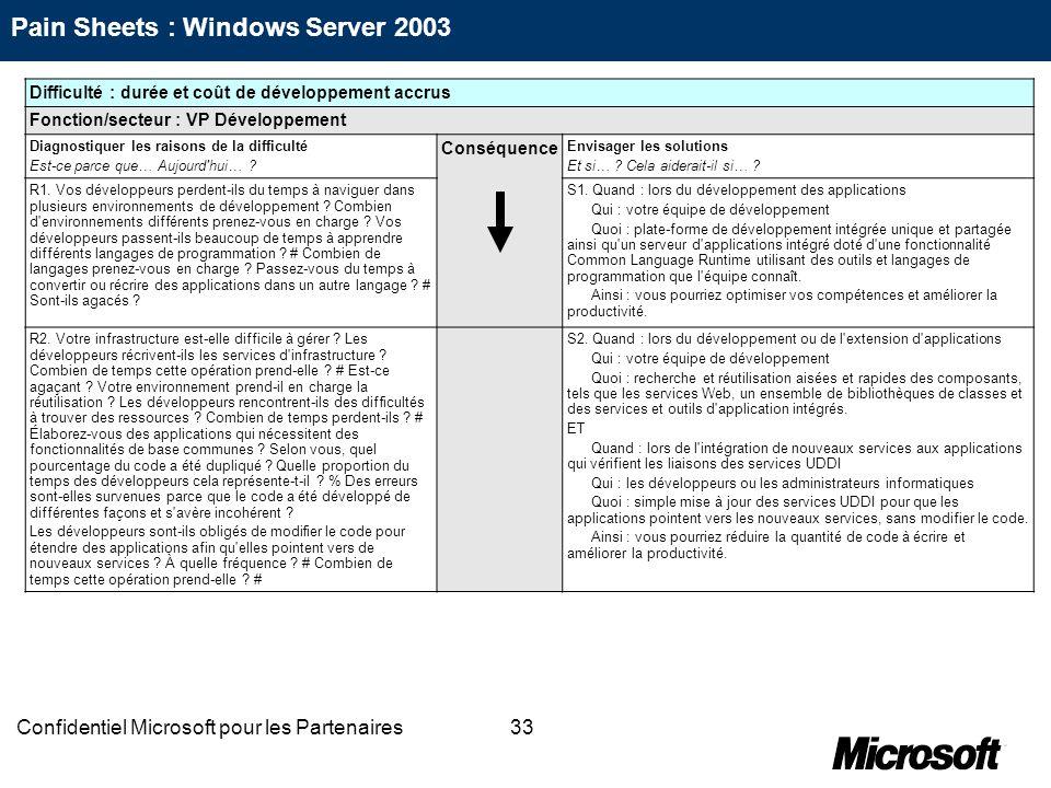 33Confidentiel Microsoft pour les Partenaires Difficulté : durée et coût de développement accrus Fonction/secteur : VP Développement Diagnostiquer les