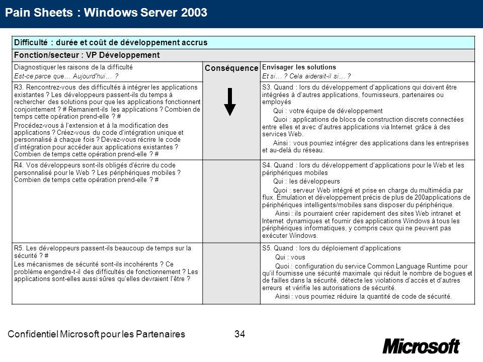 34Confidentiel Microsoft pour les Partenaires Difficulté : durée et coût de développement accrus Fonction/secteur : VP Développement Diagnostiquer les
