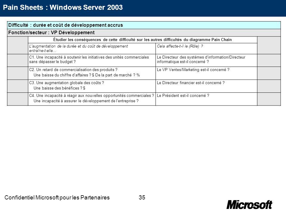 35Confidentiel Microsoft pour les Partenaires Difficulté : durée et coût de développement accrus Fonction/secteur : VP Développement Étudier les consé