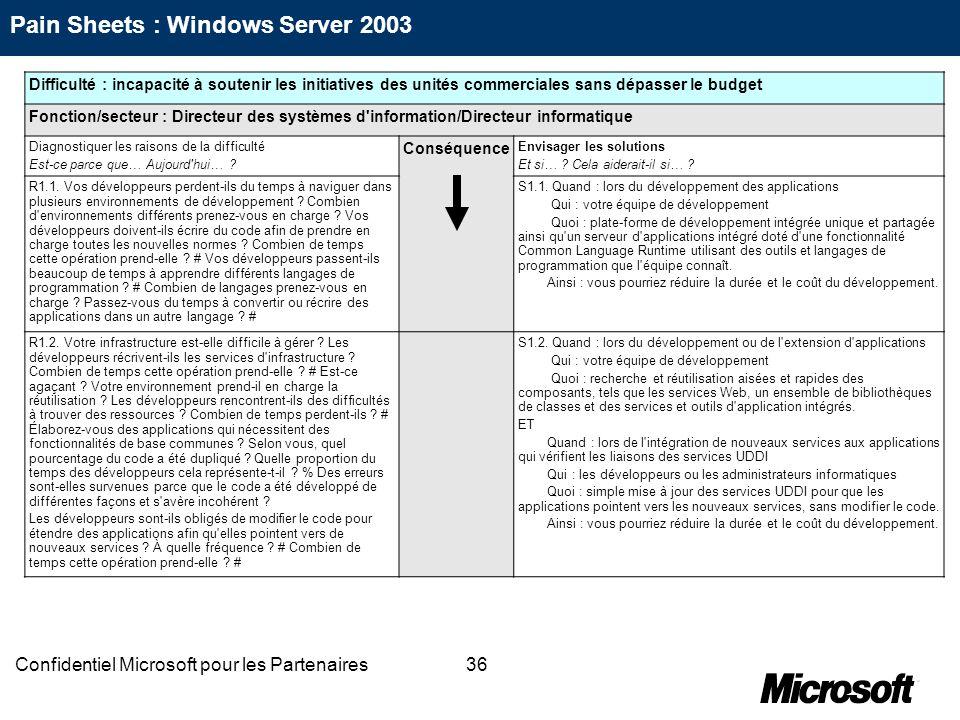 36Confidentiel Microsoft pour les Partenaires Difficulté : incapacité à soutenir les initiatives des unités commerciales sans dépasser le budget Fonct