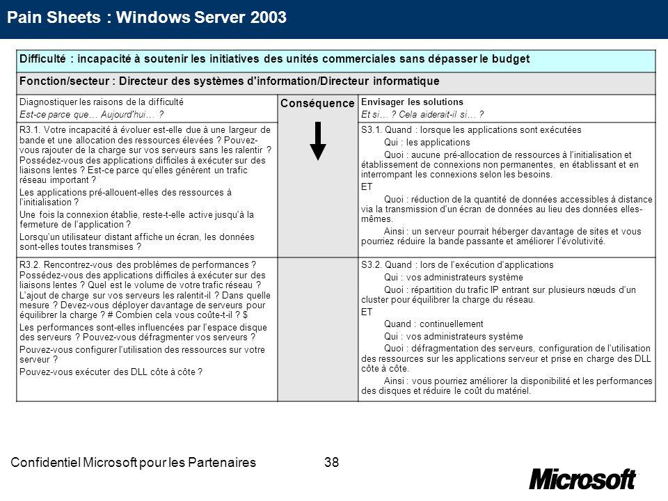 38Confidentiel Microsoft pour les Partenaires Difficulté : incapacité à soutenir les initiatives des unités commerciales sans dépasser le budget Fonct