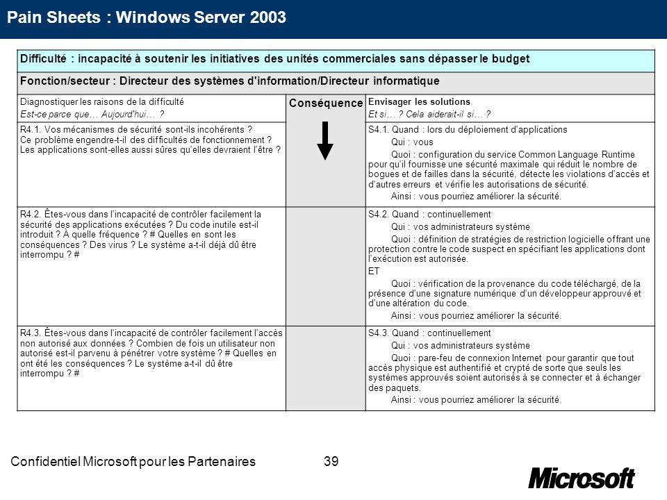 39Confidentiel Microsoft pour les Partenaires Difficulté : incapacité à soutenir les initiatives des unités commerciales sans dépasser le budget Fonct