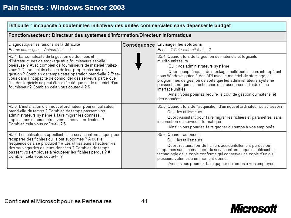 41Confidentiel Microsoft pour les Partenaires Difficulté : incapacité à soutenir les initiatives des unités commerciales sans dépasser le budget Fonct
