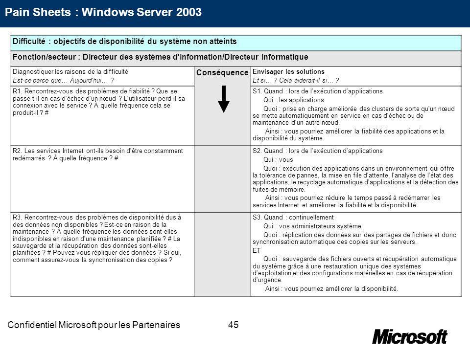 45Confidentiel Microsoft pour les Partenaires Difficulté : objectifs de disponibilité du système non atteints Fonction/secteur : Directeur des système
