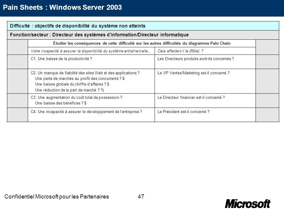 47Confidentiel Microsoft pour les Partenaires Difficulté : objectifs de disponibilité du système non atteints Fonction/secteur : Directeur des système