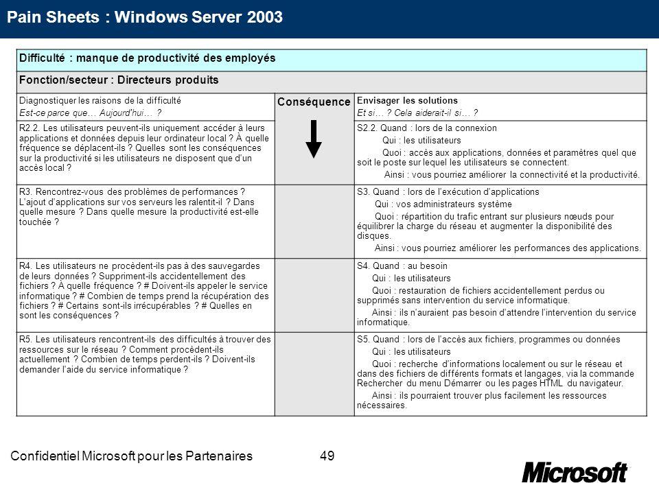 49Confidentiel Microsoft pour les Partenaires Difficulté : manque de productivité des employés Fonction/secteur : Directeurs produits Diagnostiquer le