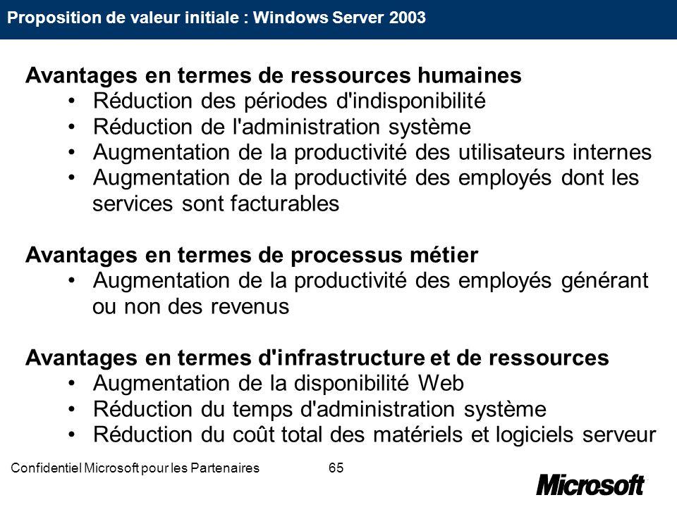 65Confidentiel Microsoft pour les Partenaires Proposition de valeur initiale : Windows Server 2003 Avantages en termes de ressources humaines Réductio