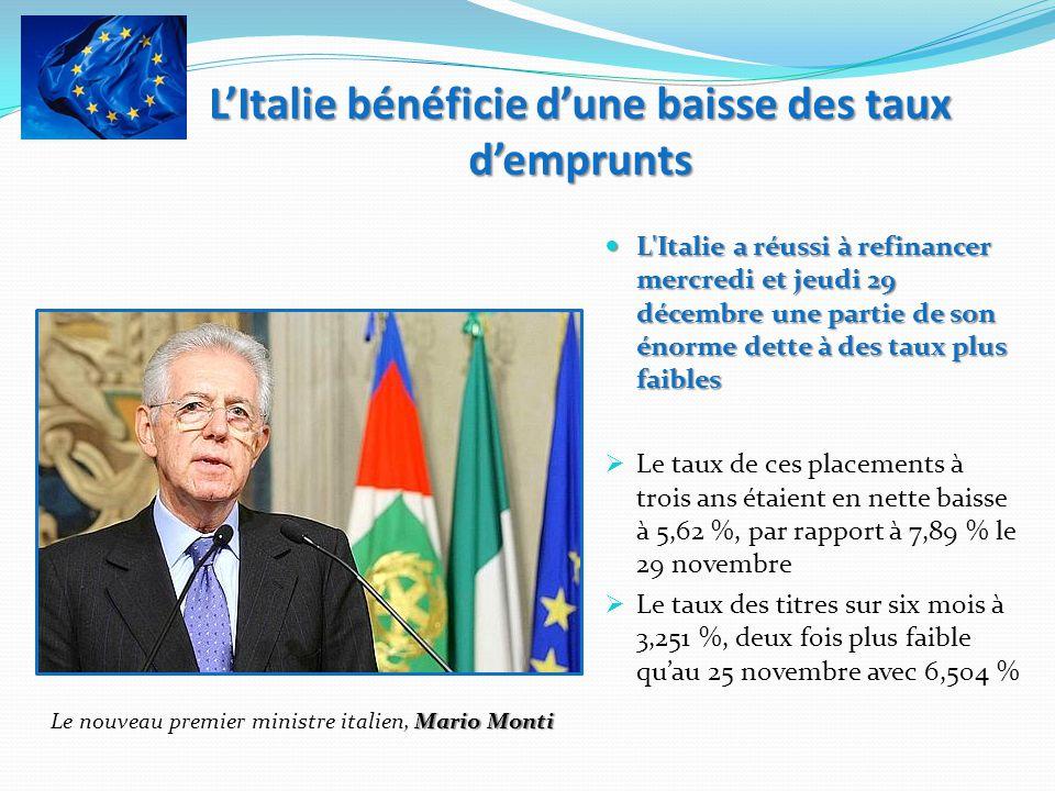 LItalie bénéficie dune baisse des taux demprunts Mario Monti Le nouveau premier ministre italien, Mario Monti L'Italie a réussi à refinancer mercredi