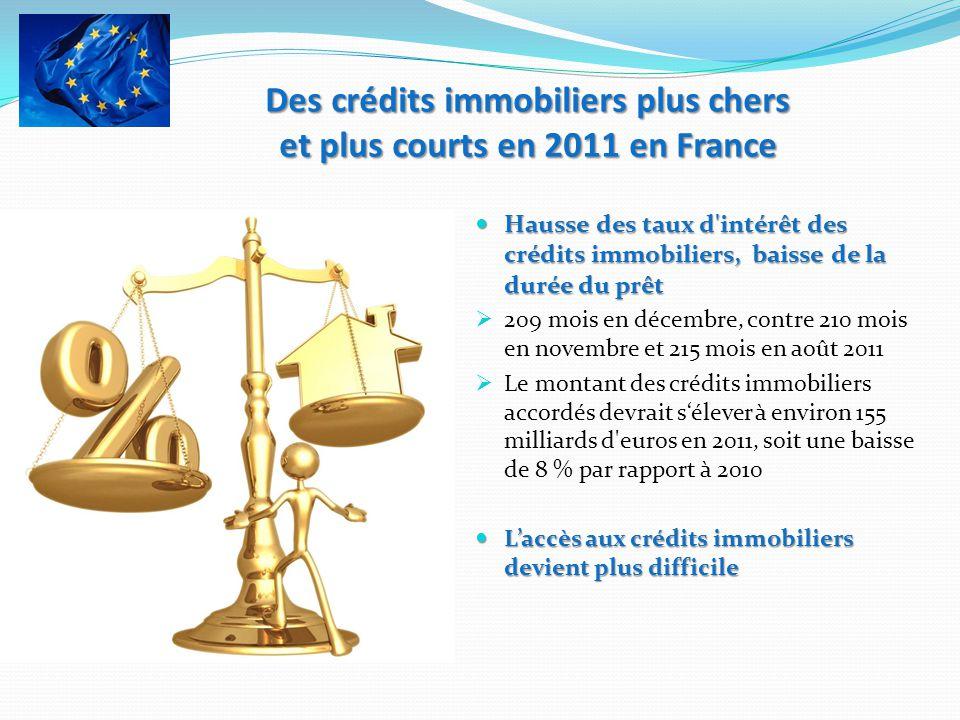 Des crédits immobiliers plus chers et plus courts en 2011 en France Hausse des taux d'intérêt des crédits immobiliers, baisse de la durée du prêt Haus