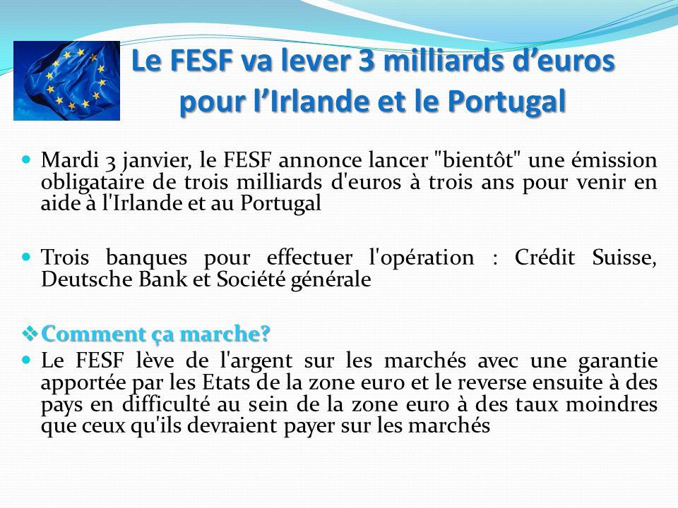 Le MES Mécanisme Européen de Stabilité : Mécanisme Européen de Stabilité : Remplacera dici 2013 le FESF et le MESF FESF (Fond Européen de Stabilité Financière) : décision intergouvernementale visant à aider les Etats membres en difficulté MESF (Mécanisme Européen de Stabilité Financière) : procédure aidant les Etats en difficultés, basée sur le budget de lUnion Européenne (accord communautaire)