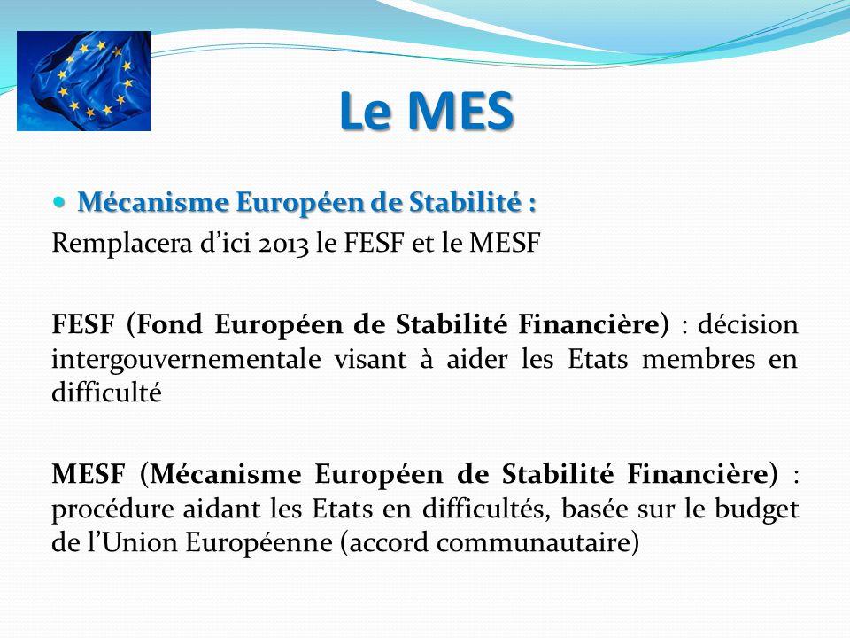 Le MES Mécanisme Européen de Stabilité : Mécanisme Européen de Stabilité : Remplacera dici 2013 le FESF et le MESF FESF (Fond Européen de Stabilité Fi
