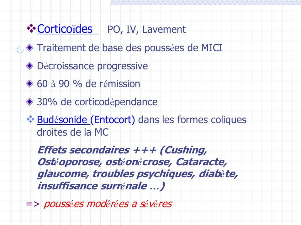 Cortico ï des PO, IV, Lavement Traitement de base des pouss é es de MICI D é croissance progressive 60 à 90 % de r é mission 30% de corticod é pendanc