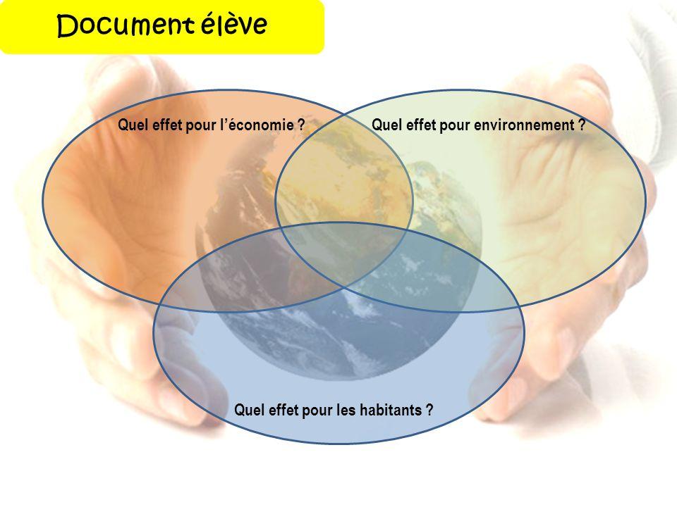 Document élève Quel effet pour léconomie ? Quel effet pour les habitants ? Quel effet pour environnement ?