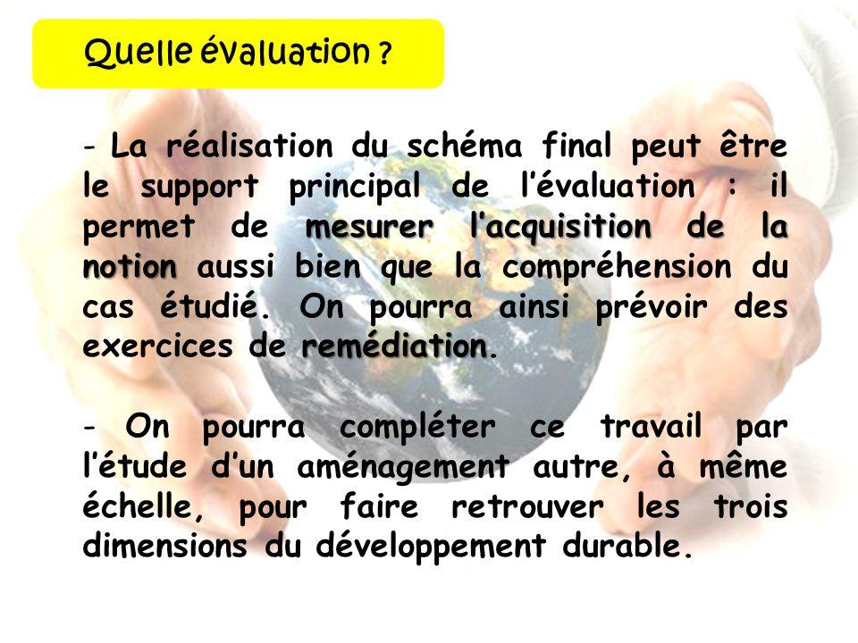 Quelle évaluation ? mesurer lacquisition de la notion remédiation - La réalisation du schéma final peut être le support principal de lévaluation : il