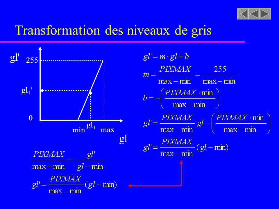Transformation des niveaux de gris gl gl min max 255 0 gl 1 gl 1
