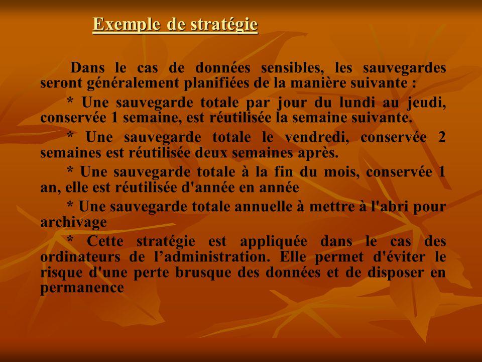 Exemple de stratégie Exemple de stratégie Dans le cas de données sensibles, les sauvegardes seront généralement planifiées de la manière suivante : *