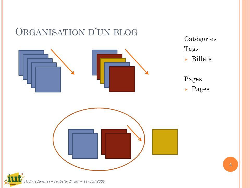 1 ÈRE ÉTAPE : C RÉATION DU BLOG 1.http://perso.univ-rennes1.fr http://perso.univ-rennes1.fr 2.