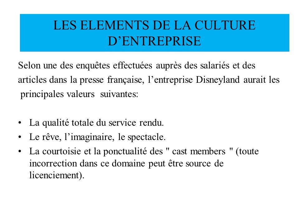 Selon une des enquêtes effectuées auprès des salariés et des articles dans la presse française, lentreprise Disneyland aurait les principales valeurs