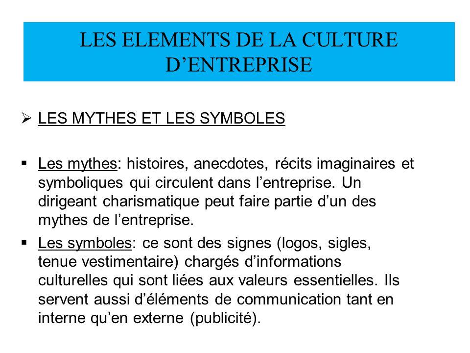 LES MYTHES ET LES SYMBOLES Les mythes: histoires, anecdotes, récits imaginaires et symboliques qui circulent dans lentreprise. Un dirigeant charismati