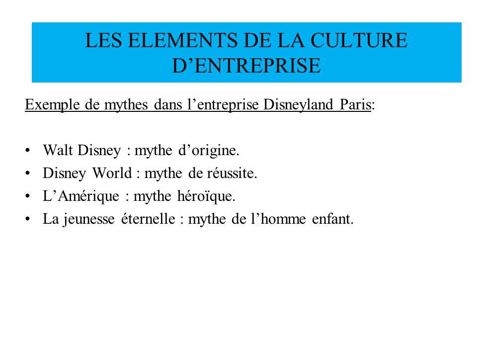 Exemple de mythes dans lentreprise Disneyland Paris: Walt Disney : mythe dorigine. Disney World : mythe de réussite. LAmérique : mythe héroïque. La je